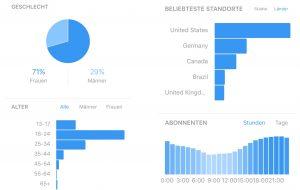 instagram business statistiken • christopher-muehlig.de
